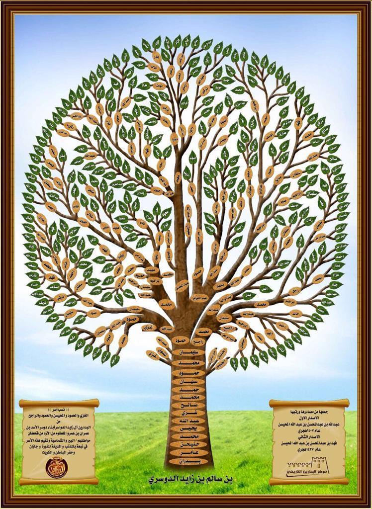شجرة اسر الحمود والراجح والغزي والحمود والمحيسن البدارين الدواسر